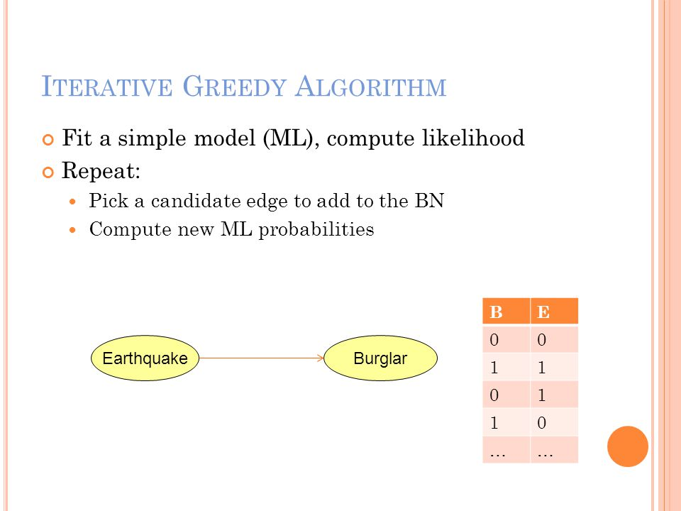 I TERATIVE G REEDY A LGORITHM Fit a simple model (ML), compute likelihood Repeat: Pick a candidate edge to add to the BN Compute new ML probabilities