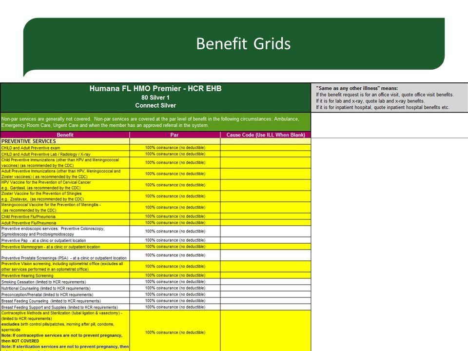 15 Benefit Grids