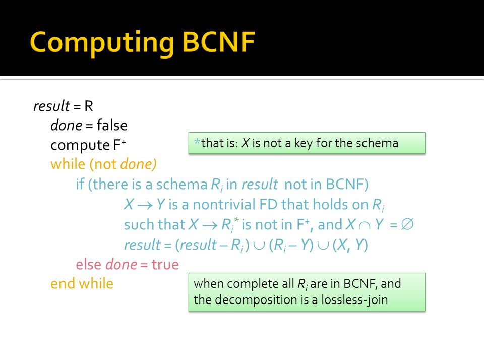 result = R done = false compute F + while (not done) if (there is a schema R i in result not in BCNF) X  Y is a nontrivial FD that holds on R i such