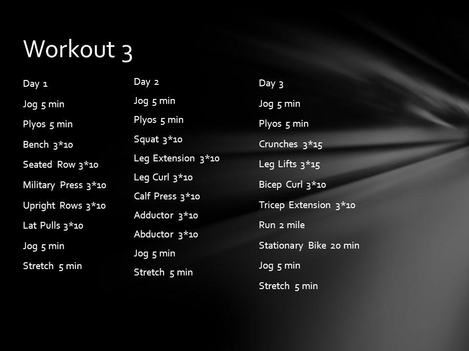 Day 2 Jog 5 min Plyos 5 min Squat 3*10 Leg Extension 3*10 Leg Curl 3*10 Calf Press 3*10 Adductor 3*10 Abductor 3*10 Jog 5 min Stretch 5 min Day 1 Jog 5 min Plyos 5 min Bench 3*10 Seated Row 3*10 Military Press 3*10 Upright Rows 3*10 Lat Pulls 3*10 Jog 5 min Stretch 5 min Workout 3 Day 3 Jog 5 min Plyos 5 min Crunches 3*15 Leg Lifts 3*15 Bicep Curl 3*10 Tricep Extension 3*10 Run 2 mile Stationary Bike 20 min Jog 5 min Stretch 5 min