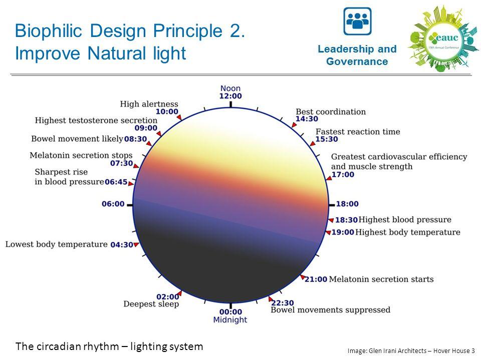 Biophilic Design Principle 2. Improve Natural light The circadian rhythm – lighting system Image: Glen Irani Architects – Hover House 3