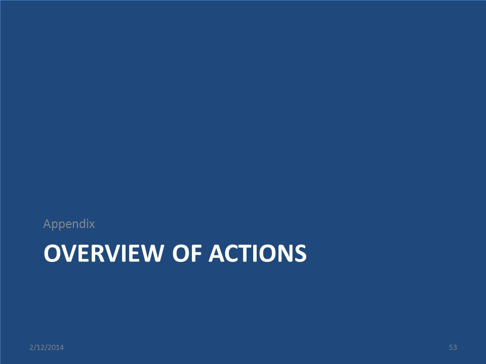 OVERVIEW OF ACTIONS Appendix 2/12/201453