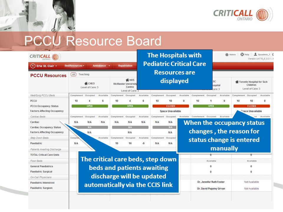 PCCU Resource Board The Hospitals with Pediatric Critical Care Resources are displayed The critical care beds, step down beds and patients awaiting discharge will be updated automatically via the CCIS link When the occupancy status changes, the reason for status change is entered manually