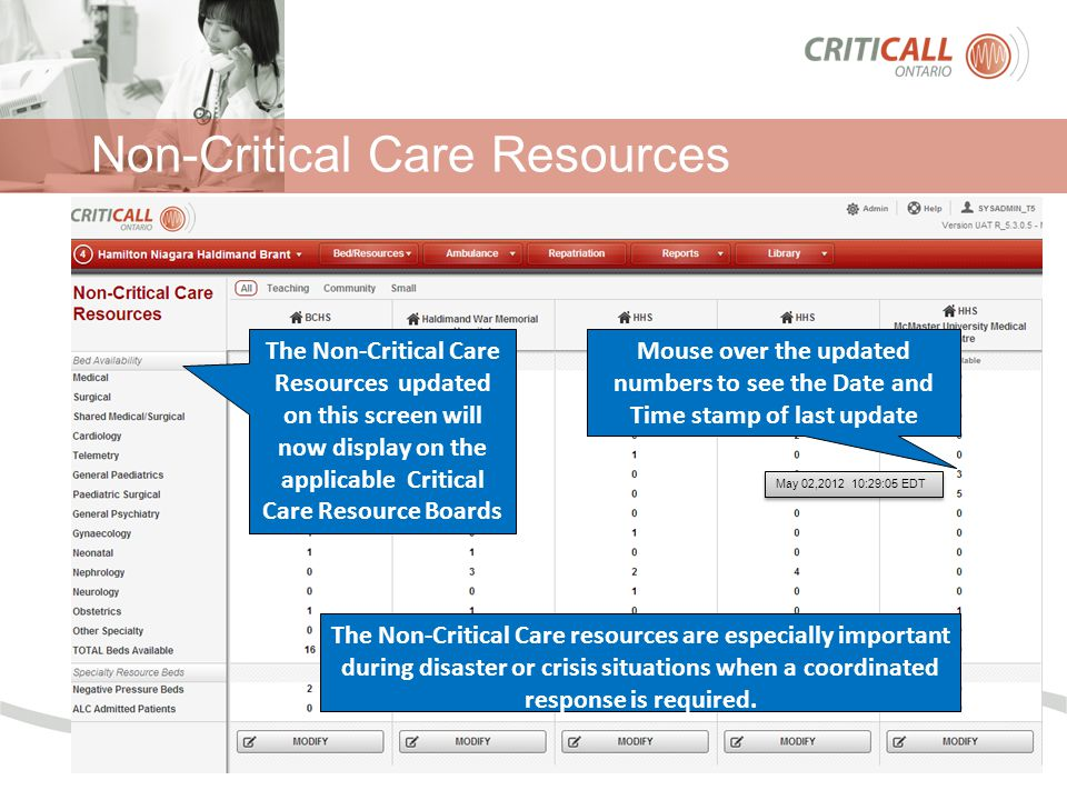 Non-Critical Care Resources Mouse over the updated numbers to see the Date and Time stamp of last update May 02,2012 10:29:05 EDT The Non-Critical Care Resources updated on this screen will now display on the applicable Critical Care Resource Boards The Non-Critical Care resources are especially important during disaster or crisis situations when a coordinated response is required.