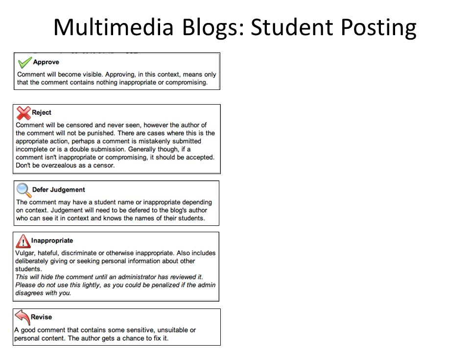 Multimedia Blogs: Student Posting