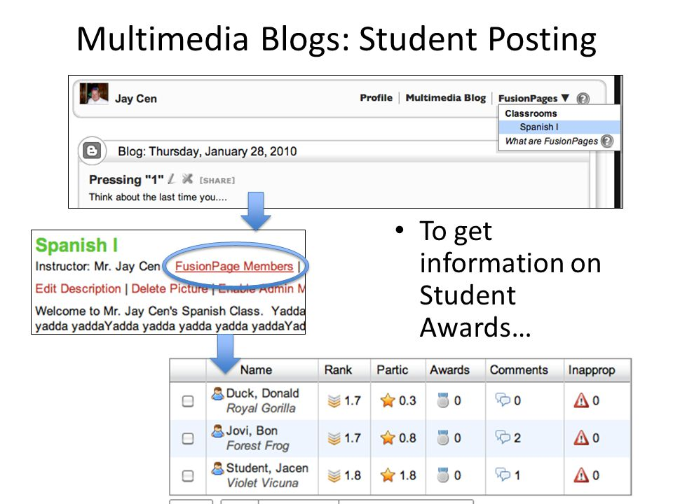 Multimedia Blogs: Student Posting To get information on Student Awards…