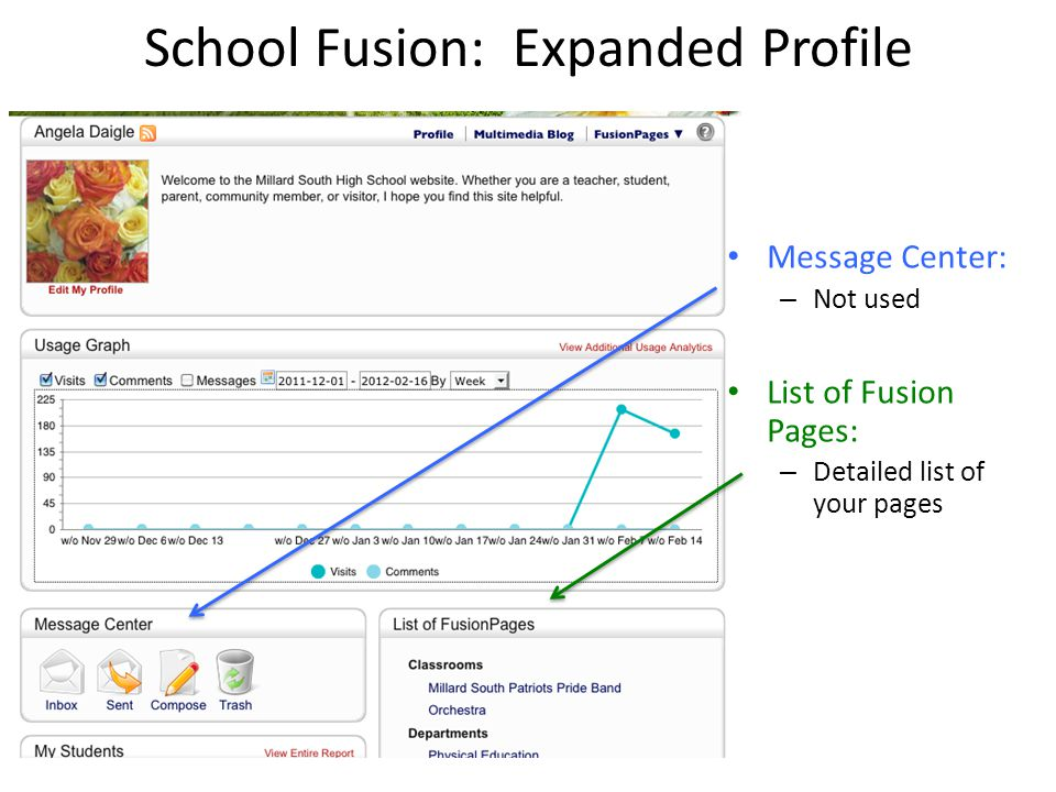 Message Center: – Not used List of Fusion Pages: – Detailed list of your pages School Fusion: Expanded Profile