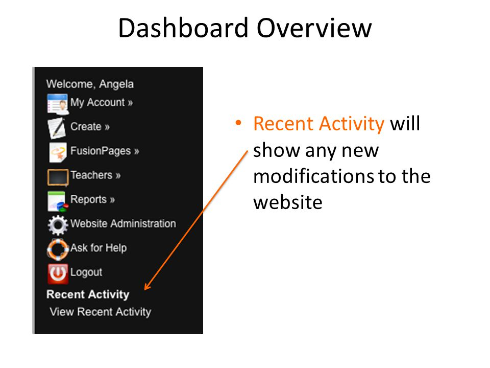 Recent Activity will show any new modifications to the website Dashboard Overview