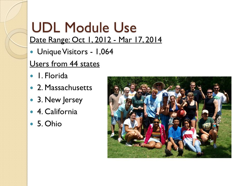 UDL Module Use Date Range: Oct 1, 2012 - Mar 17, 2014 Unique Visitors - 1,064 Users from 44 states 1.