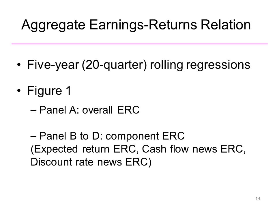 Aggregate Earnings-Returns Relation Five-year (20-quarter) rolling regressions Figure 1 –Panel A: overall ERC –Panel B to D: component ERC (Expected r