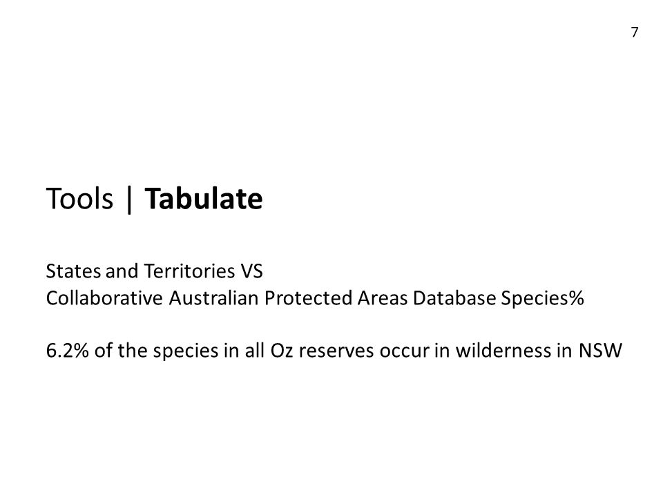 Tools | Tabulate States and Territories VS Collaborative Australian Protected Areas Database Species% 6.2% of the species in all Oz reserves occur in