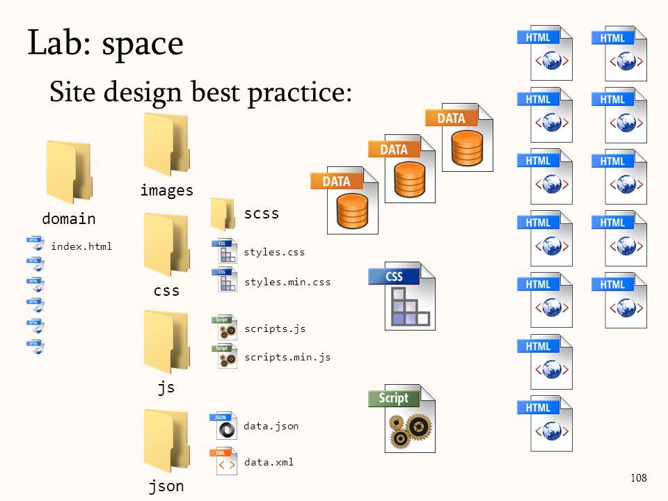 Site design best practice: Lab: space 108 domain js css json scss styles.css styles.min.css index.html scripts.js scripts.min.js data.json data.xml images