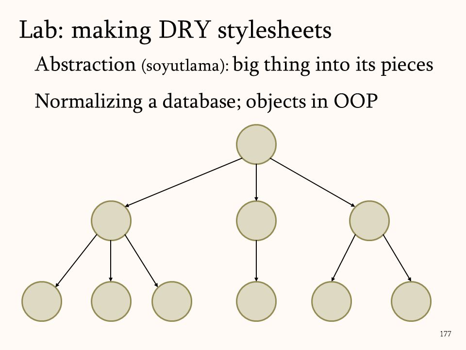 Abstraction (soyutlama): big thing into its pieces Normalizing a database; objects in OOP Lab: making DRY stylesheets 177