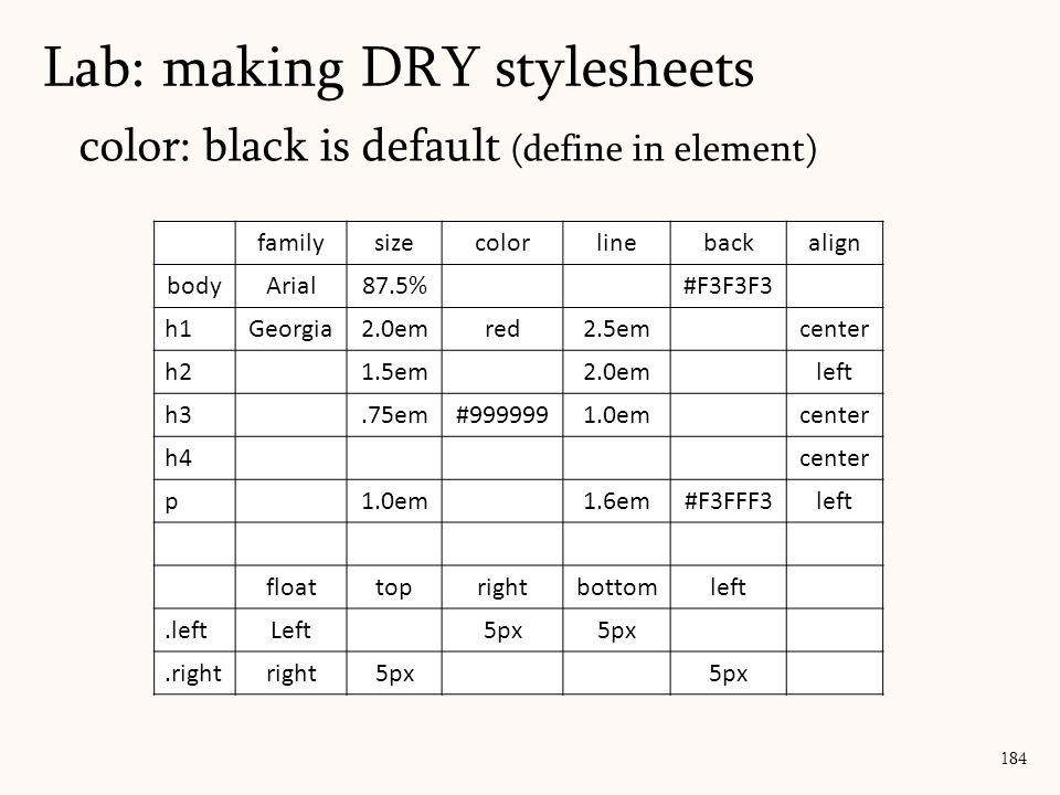 color: black is default (define in element) Lab: making DRY stylesheets 184 familysizecolorlinebackalign bodyArial87.5%#F3F3F3 h1Georgia2.0emred2.5emcenter h21.5em2.0emleft h3.75em#9999991.0emcenter h4center p1.0em1.6em#F3FFF3left floattoprightbottomleft.leftLeft5px.rightright5px