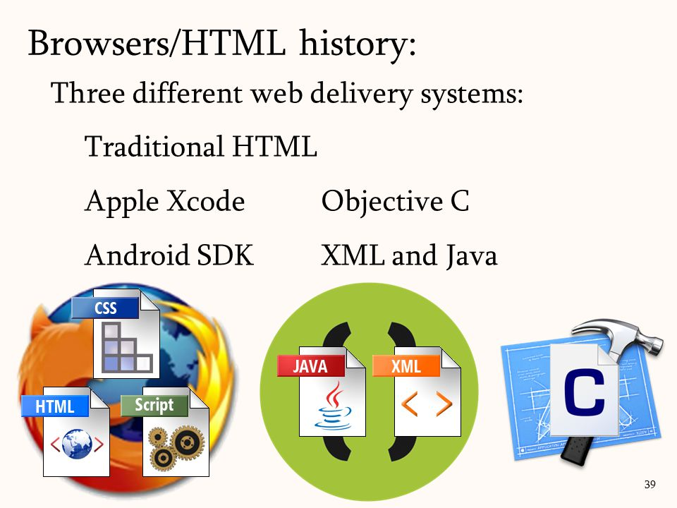 Three different web delivery systems: Traditional HTML Apple XcodeObjective C Android SDKXML and Java Browsers/HTML history: 39