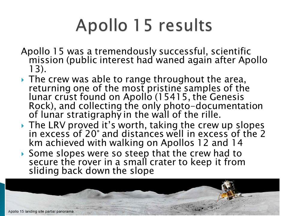 Apollo 15 was a tremendously successful, scientific mission (public interest had waned again after Apollo 13).
