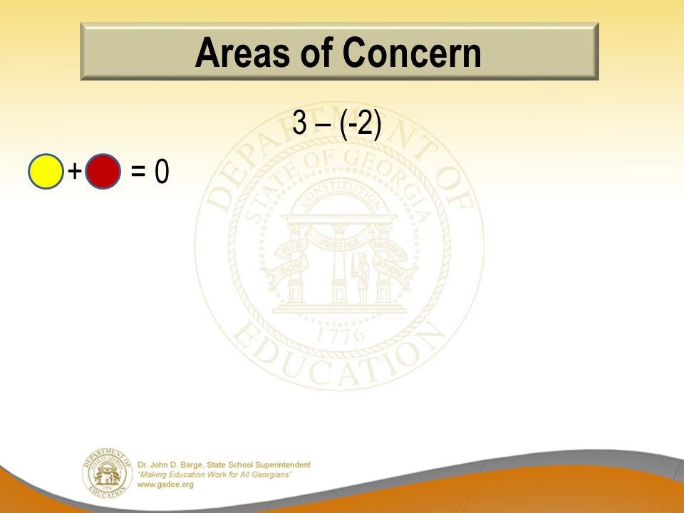 3 – (-2) + = 0 Areas of Concern