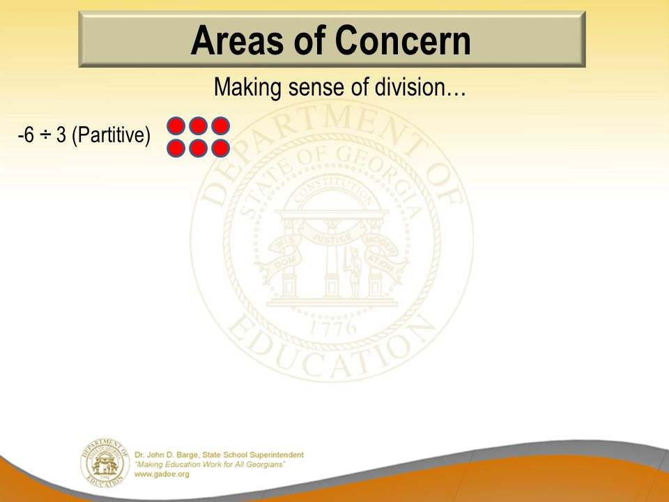 Making sense of division… -6 ÷ 3 (Partitive) Areas of Concern