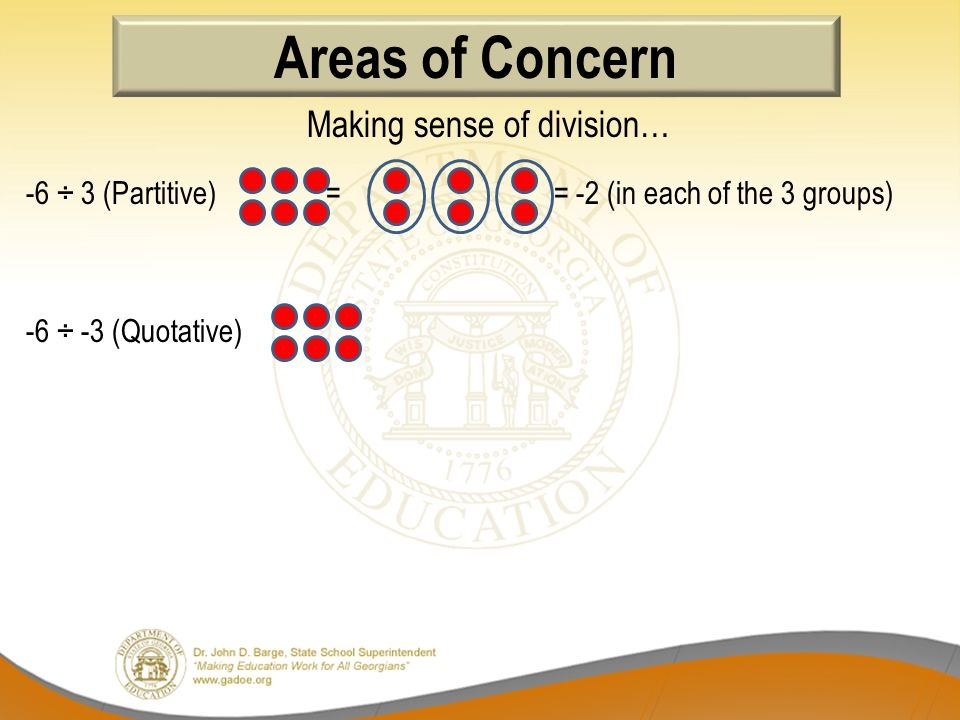 Making sense of division… -6 ÷ 3 (Partitive) = = -2 (in each of the 3 groups) -6 ÷ -3 (Quotative) Areas of Concern