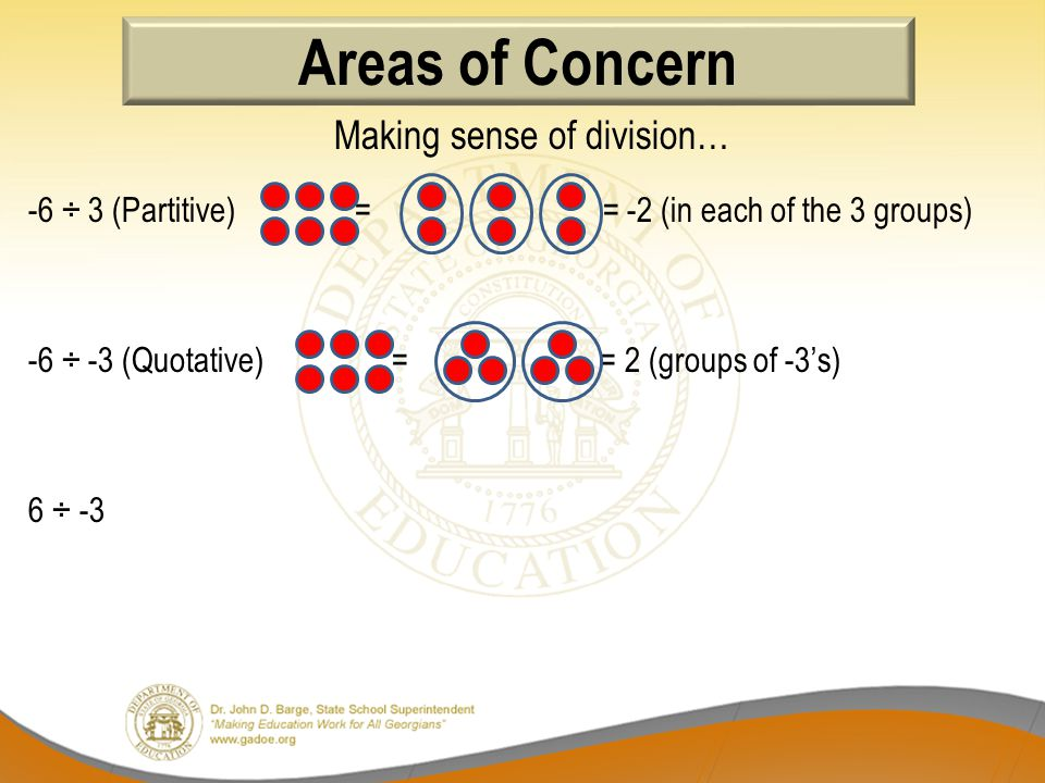 Making sense of division… -6 ÷ 3 (Partitive) = = -2 (in each of the 3 groups) -6 ÷ -3 (Quotative) = = 2 (groups of -3's) 6 ÷ -3 Areas of Concern