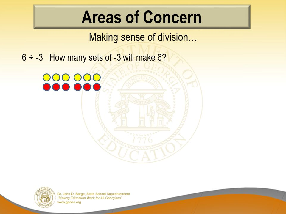 Making sense of division… 6 ÷ -3 How many sets of -3 will make 6 Areas of Concern