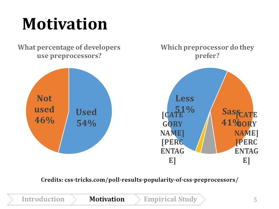 Feature #2: Mixins Number of parameters IntroductionMotivationEmpirical Study 36% 25% 31%30% 16 / 24