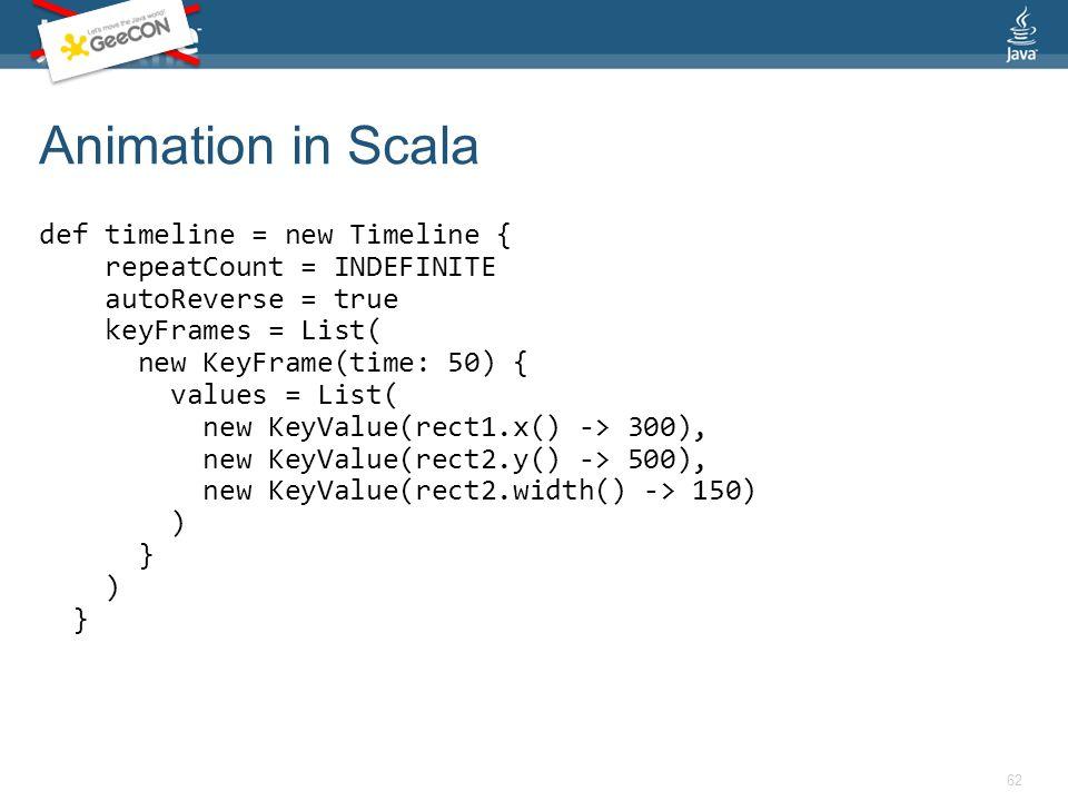 Animation in Scala def timeline = new Timeline { repeatCount = INDEFINITE autoReverse = true keyFrames = List( new KeyFrame(time: 50) { values = List( new KeyValue(rect1.x() -> 300), new KeyValue(rect2.y() -> 500), new KeyValue(rect2.width() -> 150) ) } ) } 62