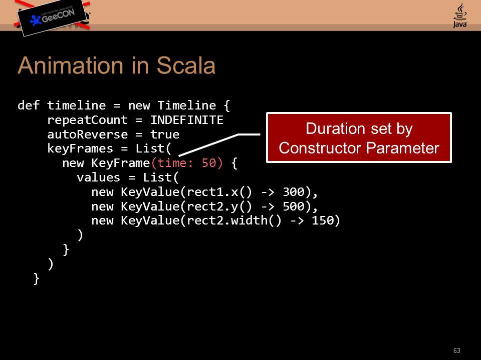 def timeline = new Timeline { repeatCount = INDEFINITE autoReverse = true keyFrames = List( new KeyFrame(time: 50) { values = List( new KeyValue(rect1.x() -> 300), new KeyValue(rect2.y() -> 500), new KeyValue(rect2.width() -> 150) ) } ) } Animation in Scala 63 Duration set by Constructor Parameter