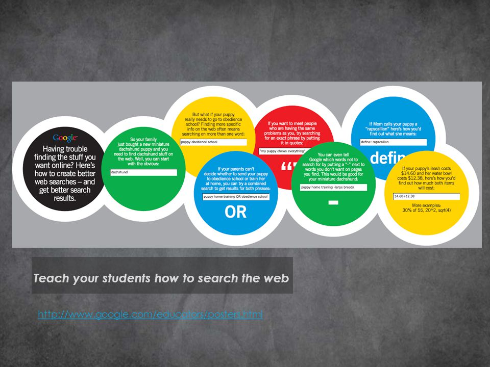 Teach your students how to search the web http://www.google.com/educators/posters.html