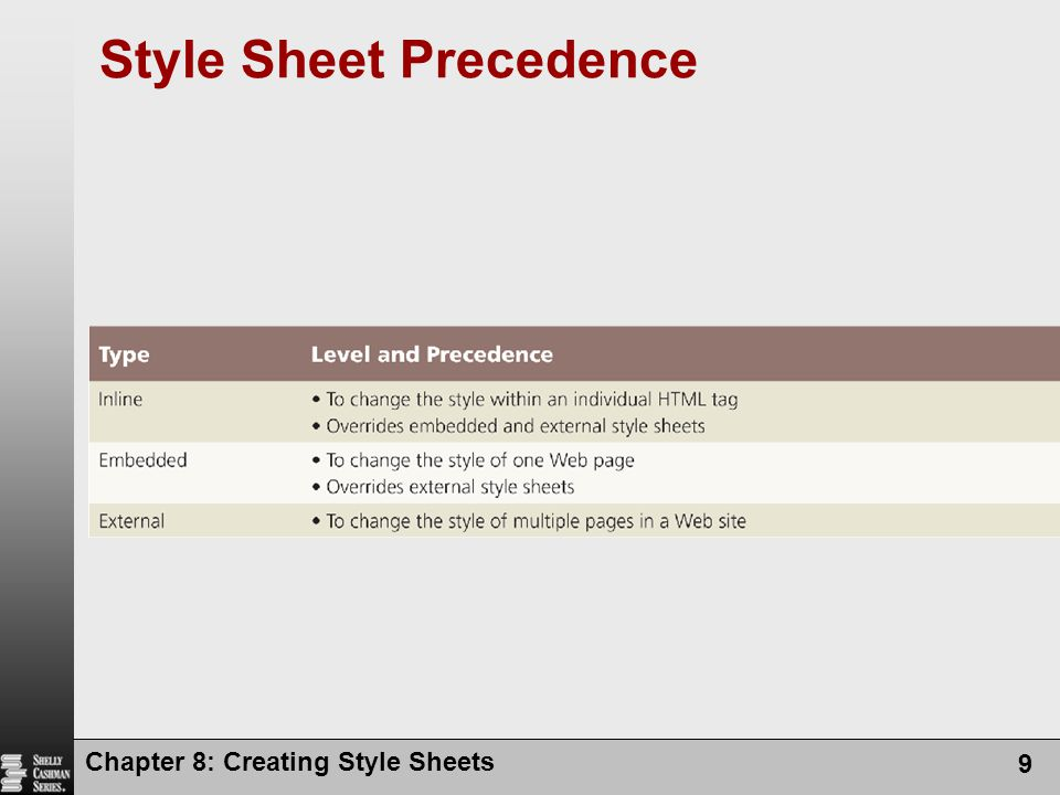 Chapter 8: Creating Style Sheets 9 Style Sheet Precedence