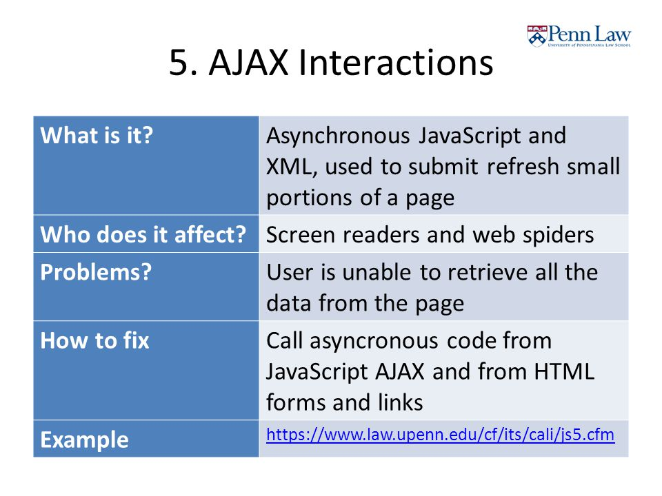 5. AJAX Interactions What is it?Asynchronous JavaScript and XML, used to submit refresh small portions of a page Who does it affect?Screen readers and