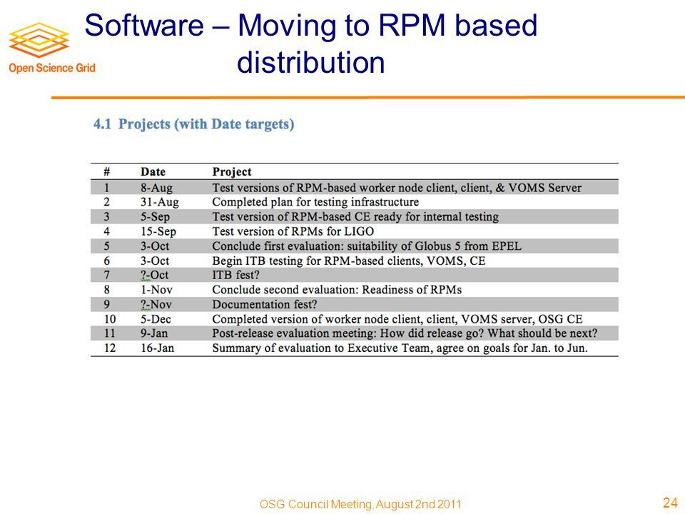 OSG Council Meeting, August 2nd 2011 Software – Moving to RPM based distribution 24