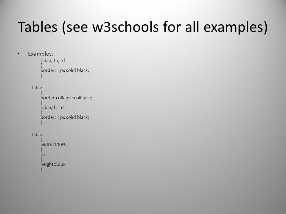 Tables (see w3schools for all examples) Examples: table, th, td { border: 1px solid black; } table { border-collapse:collapse; } table,th, td { border