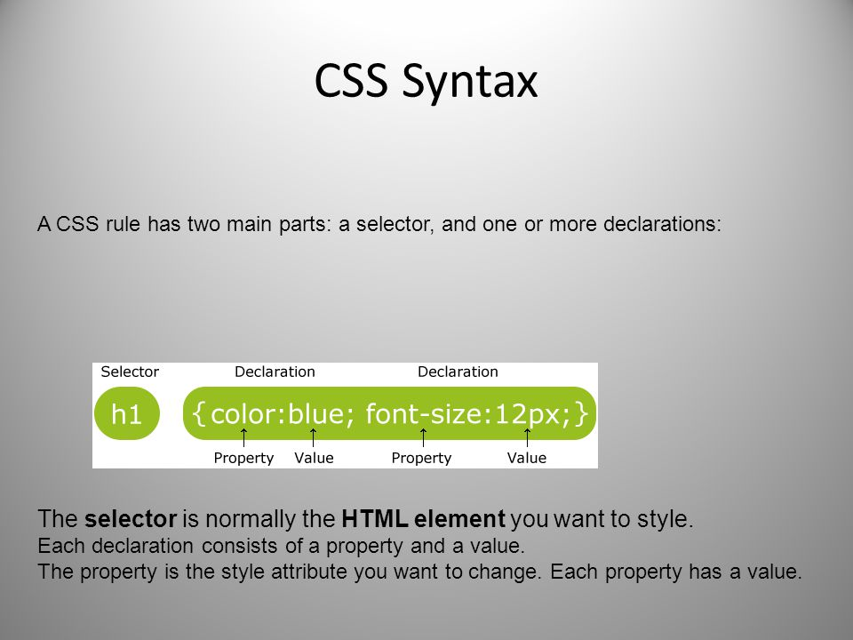 CSS Syntax A CSS rule has two main parts: a selector, and one or more declarations: The selector is normally the HTML element you want to style. Each