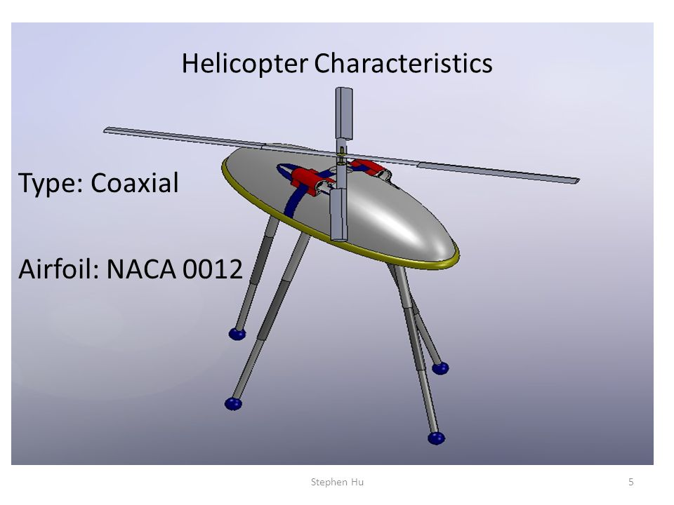 5 Type: Coaxial Airfoil: NACA 0012 Helicopter Characteristics