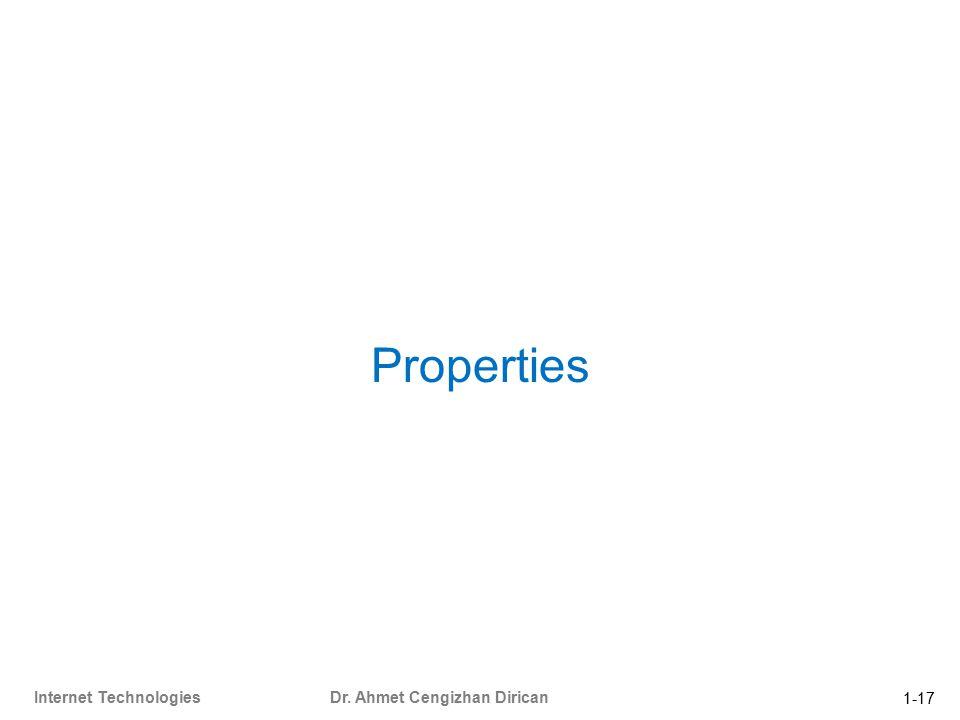 1-17 Internet Technologies Dr. Ahmet Cengizhan Dirican Properties