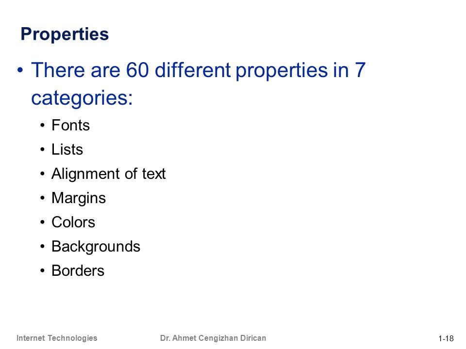 1-18 Internet Technologies Dr.