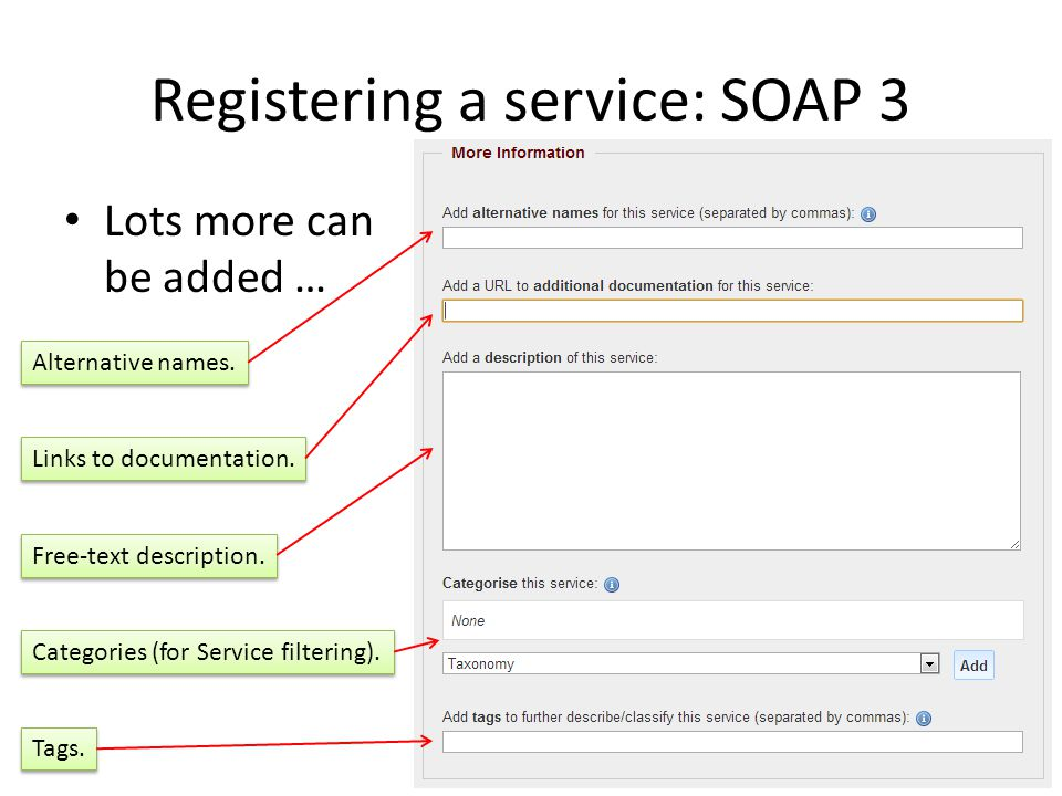 Registering a service: SOAP 3 Lots more can be added … Alternative names.