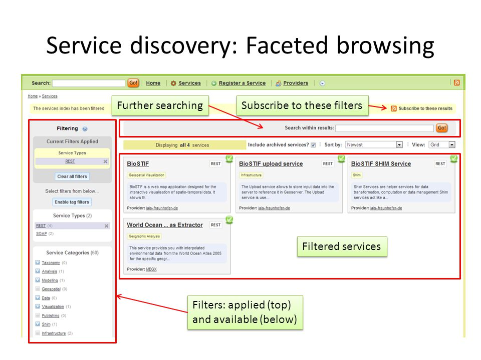 Registering a service: REST Alternative names.Links to documentation.