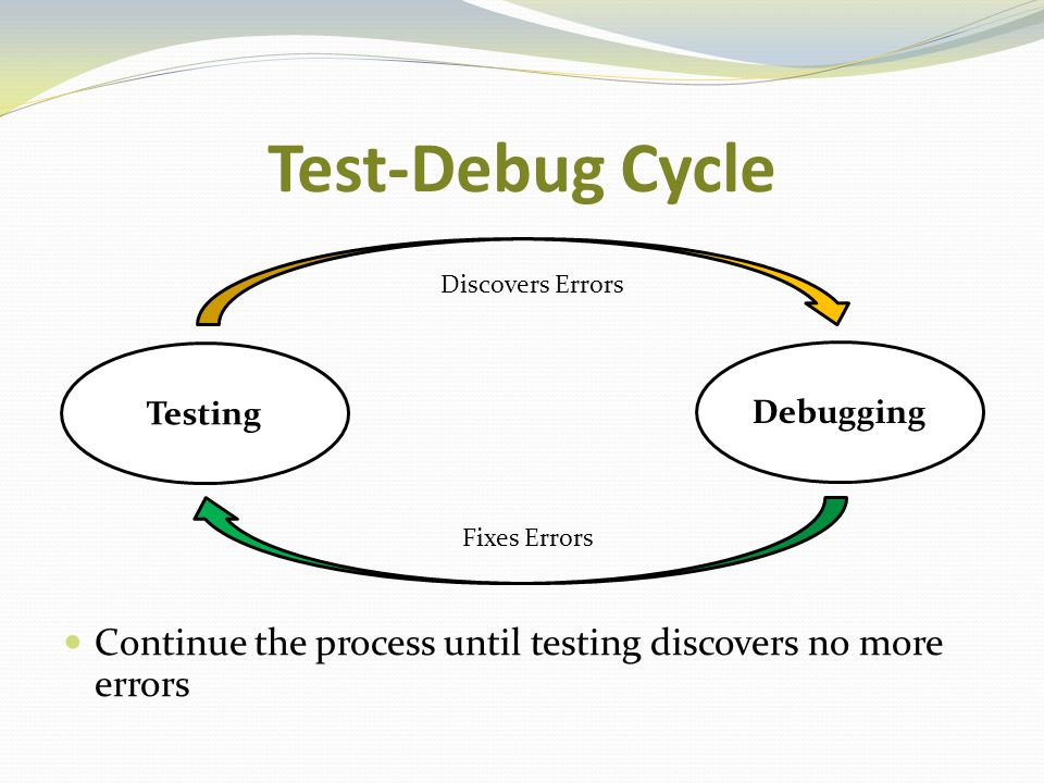 Test-Debug Cycle Continue the process until testing discovers no more errors Testing Debugging Discovers Errors Fixes Errors