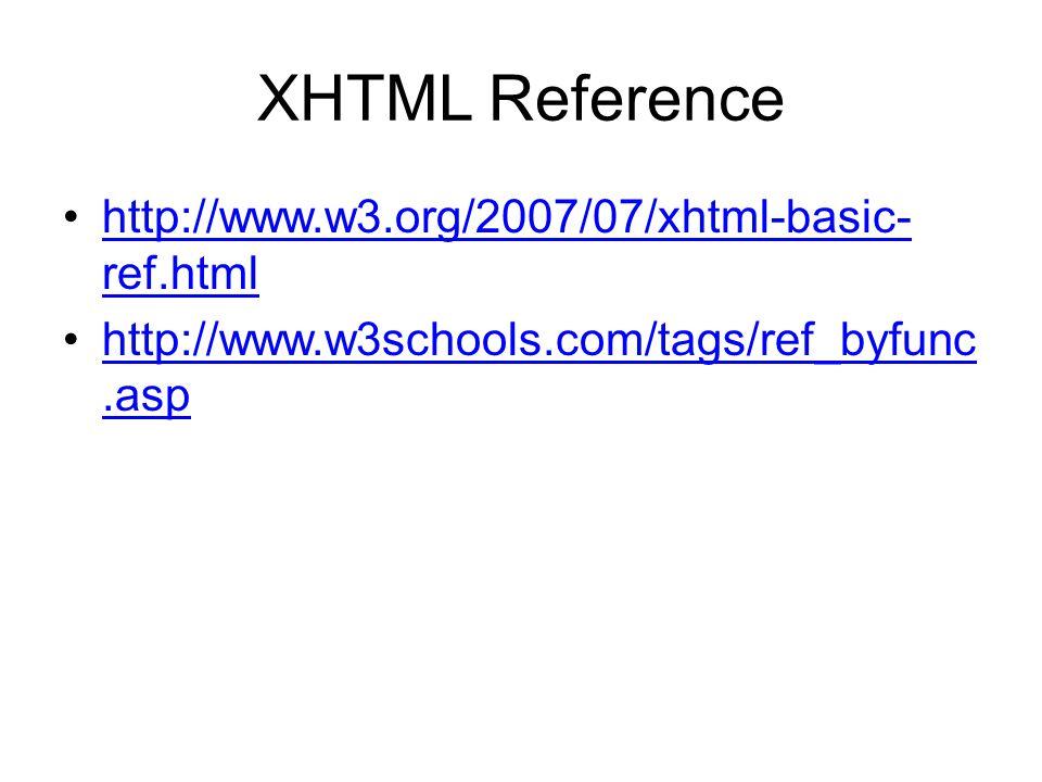 XHTML Reference http://www.w3.org/2007/07/xhtml-basic- ref.htmlhttp://www.w3.org/2007/07/xhtml-basic- ref.html http://www.w3schools.com/tags/ref_byfunc.asphttp://www.w3schools.com/tags/ref_byfunc.asp