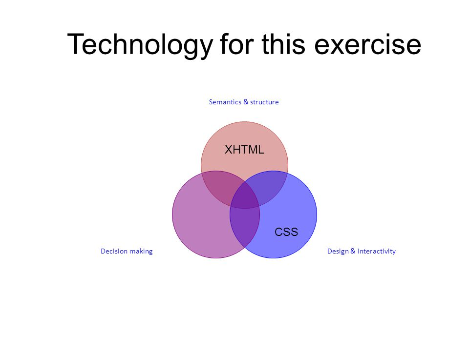 Technology for this exercise Semantics & structure Design & interactivityDecision making CSS XHTML