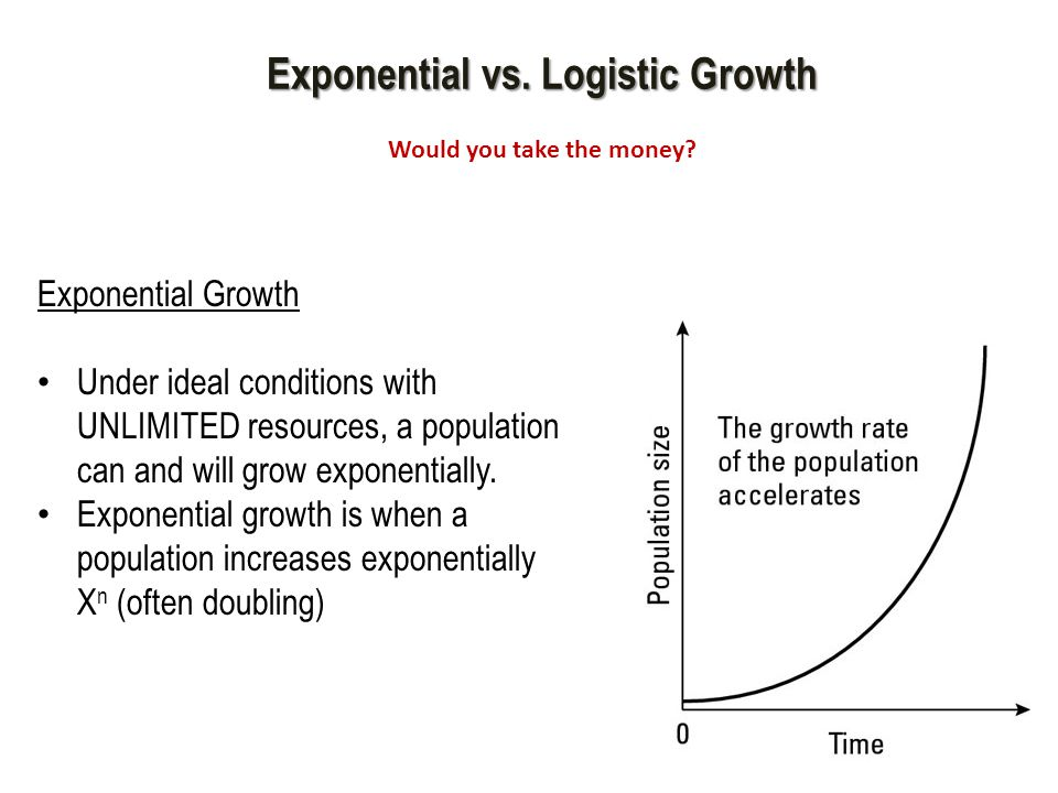 Exponential vs. Logistic Growth Exponential Growth Under ideal conditions with UNLIMITED resources, a population can and will grow exponentially. Expo