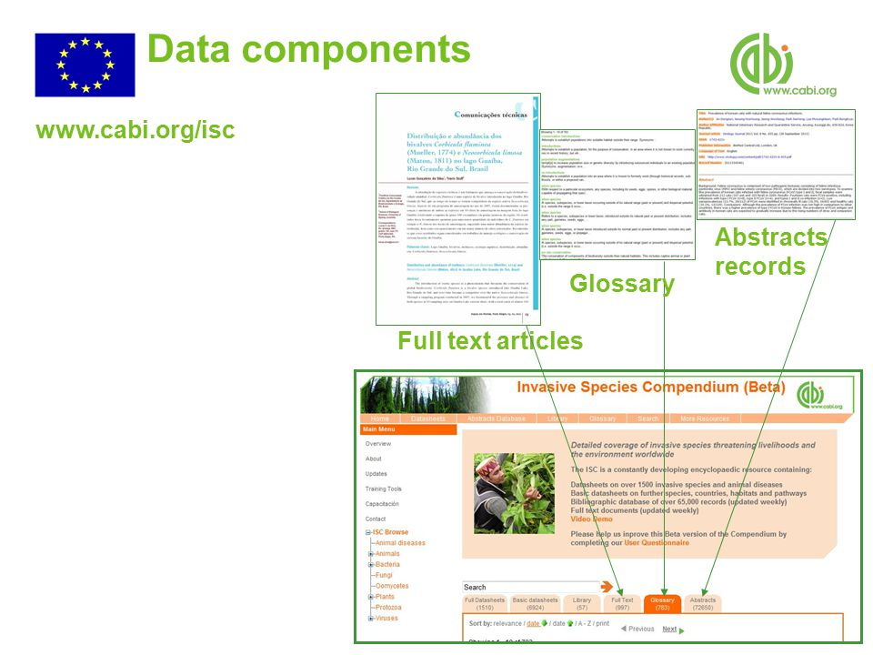 Data components Glossary Full text articles Abstracts records www.cabi.org/isc