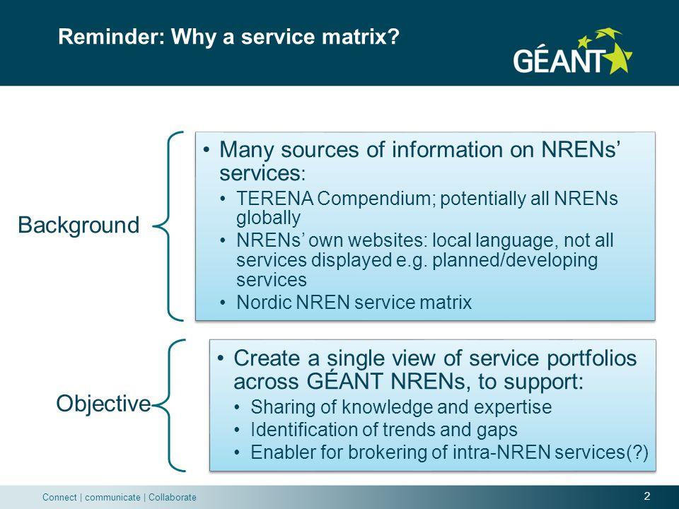 3 Connect | communicate | Collaborate Service matrix version one https://services.geant.net/plm/NREN_services
