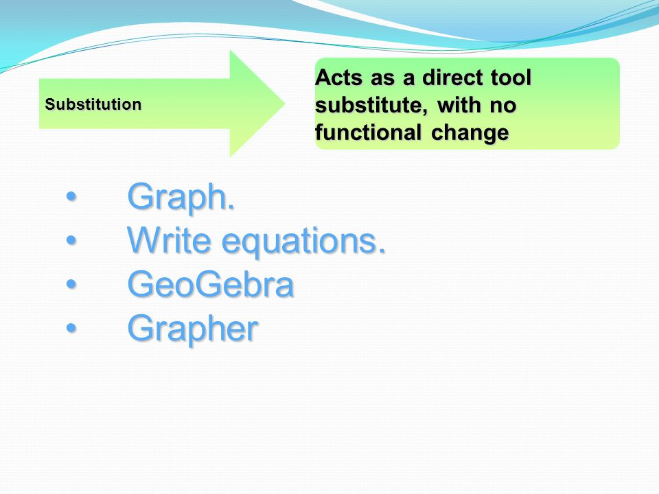Substitution Acts as a direct tool substitute, with no functional change Graph.Graph.