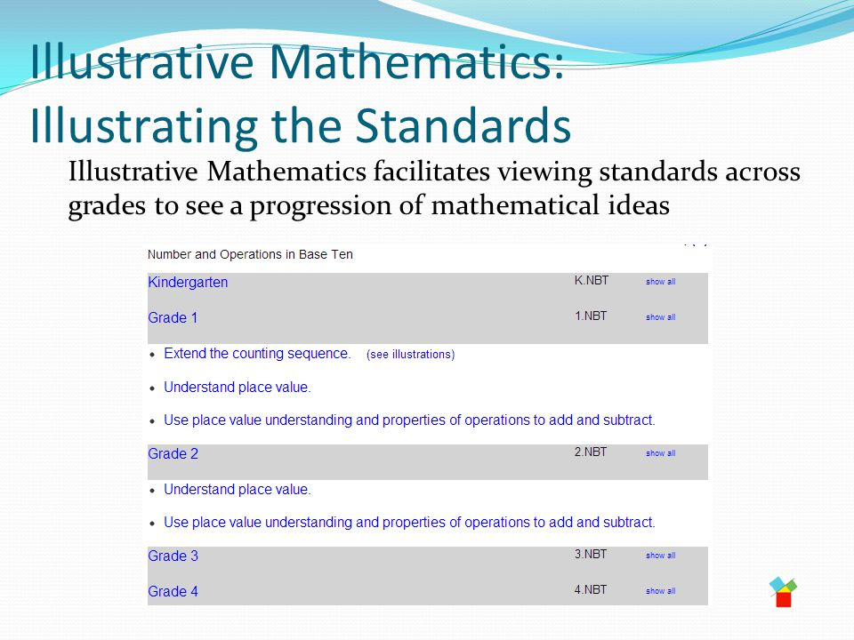 Illustrative Mathematics: Illustrating the Standards Illustrative Mathematics facilitates viewing standards across grades to see a progression of mathematical ideas