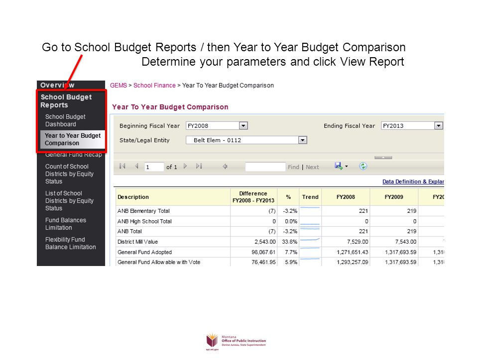 Go to School Budget Reports / then Year to Year Budget Comparison Determine your parameters and click View Report