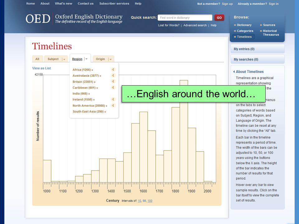 …English around the world…