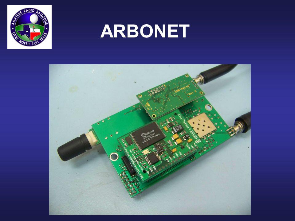 ARBONET